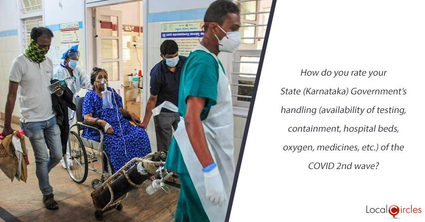 How do you rate your State (Karnataka) Government's handling (availability of testing, containment, hospital beds, oxygen, medicines, etc.) of the COVID 2nd wave?