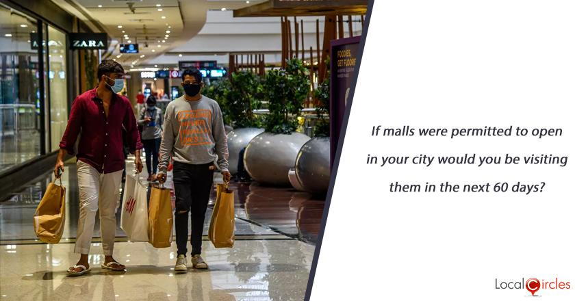 If malls were permitted to open in your city would you be visiting them in the next 60 days?