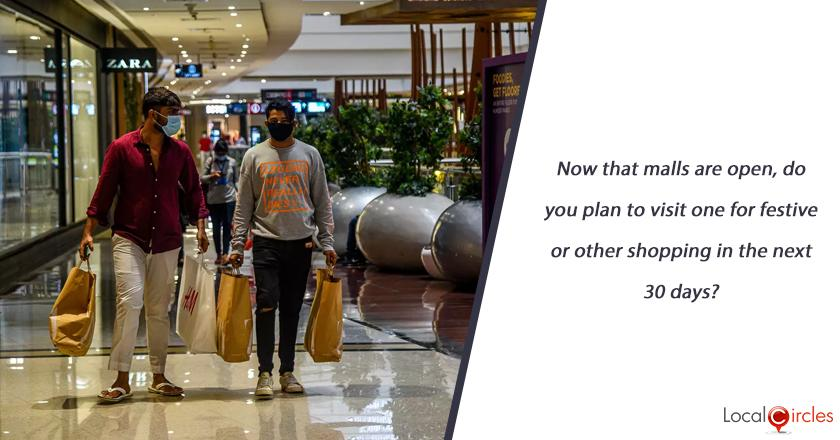 Now that malls are open, do you plan to visit one for festive or other shopping in the next 30 days?