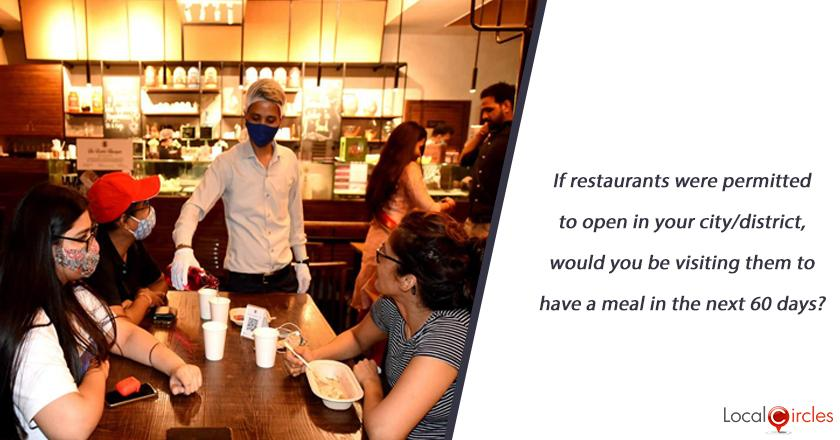 If restaurants were permitted to open in your city/district, would you be visiting them to have a meal in the next 60 days?
