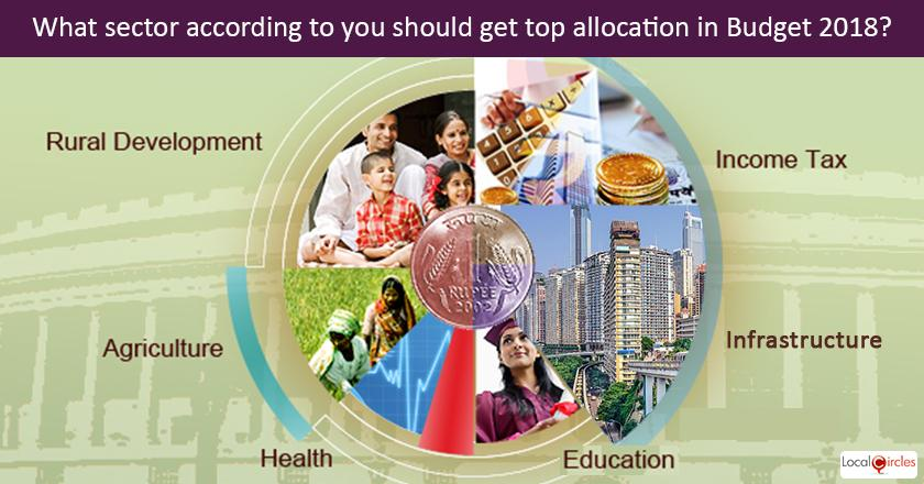 Budget 2018 - What sector according to you should get top allocation in Budget 2018? <br/> <br/>P.S. This question is a follow on to an earlier question with some changes.