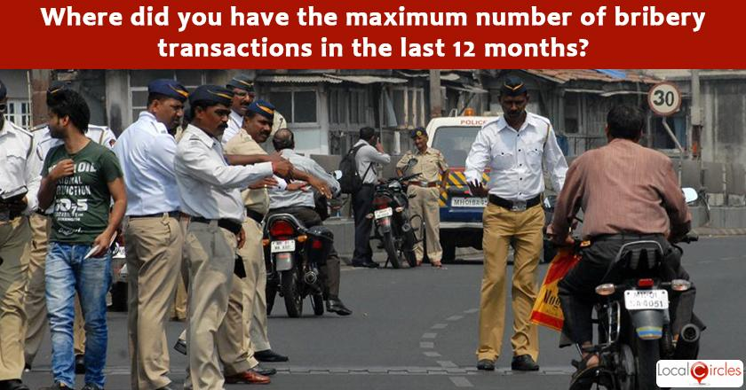 India Corruption Survey 2017: Where did you have the maximum number of bribery transactions in the last 12 months?