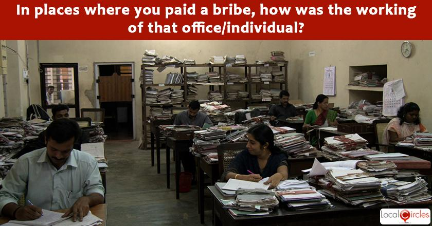 India Corruption Survey 2017: In places where you paid a bribe, how was the working of that office/individual?