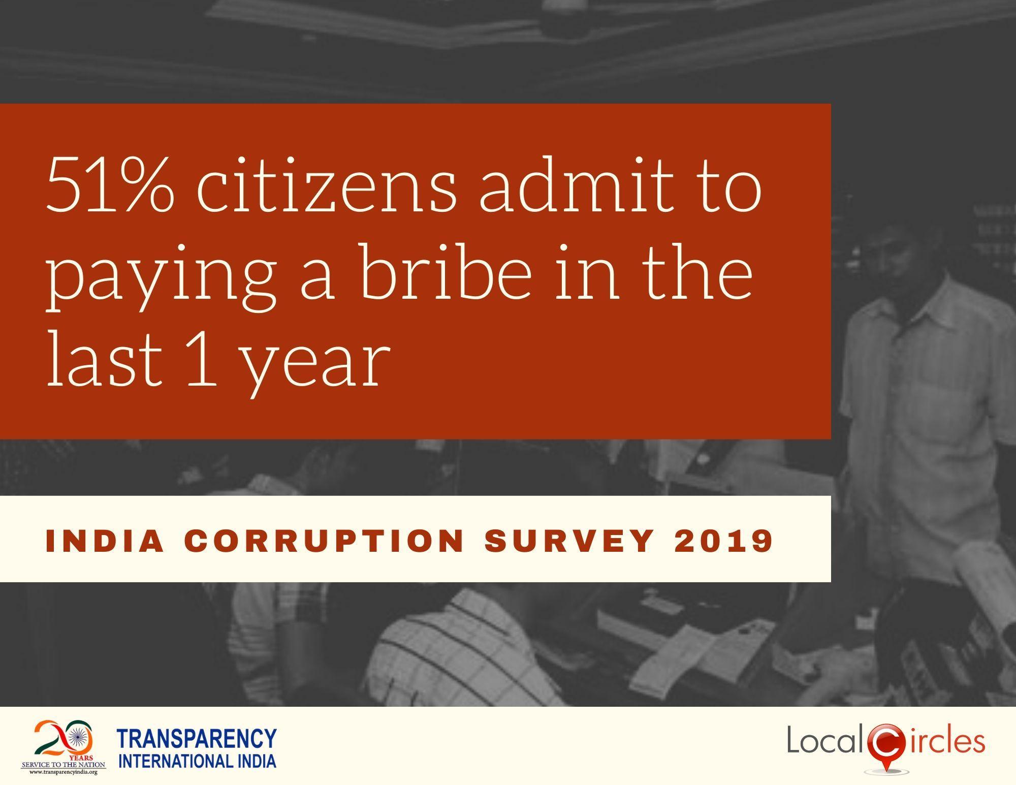India_Corruption_Survey_2019___20191127102050___.jpg
