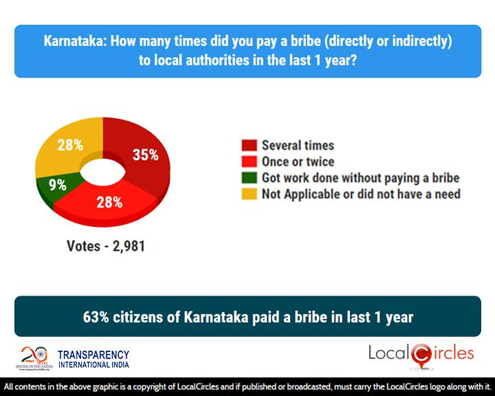 Karnataka_-_Corruption_State_Poll_2_Result___20191128095539___.jpg