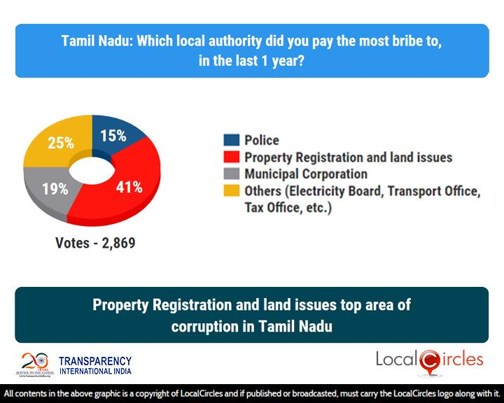 Tamil_Nadu_-_Poll_1___20191128121304___.jpg