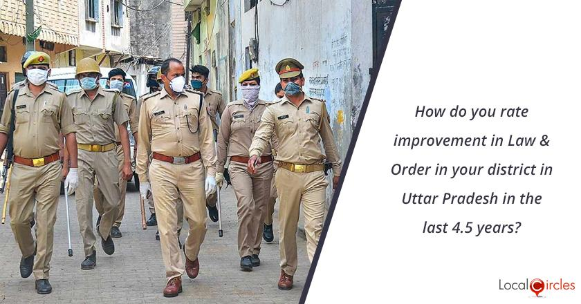 4.5 years of Yogi Governance: How do you rate improvement in Law & Order in your district in Uttar Pradesh in the last 4.5 years? <br/> <br/>Kindly consider key parameters as crime, accessibility of police, general law & order management and overall safety.