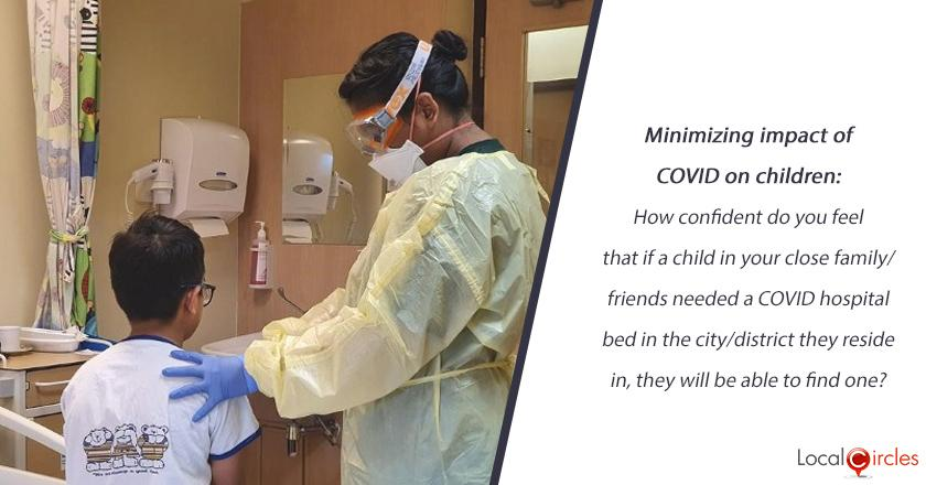 Minimizing impact of COVID on children: How confident do you feel that if a child in your close family/friends needed a COVID hospital bed in the city/district they reside in, they will be able to find one?
