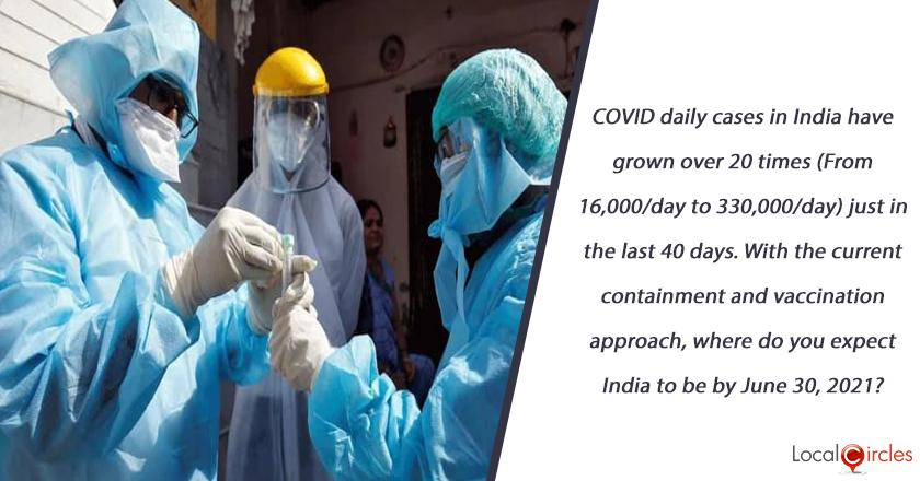 COVID daily cases in India have grown over 20 times (From 16,000/day to 330,000/day) just in the last 40 days. With the current containment and vaccination approach, where do you expect India to be by June 30, 2021?