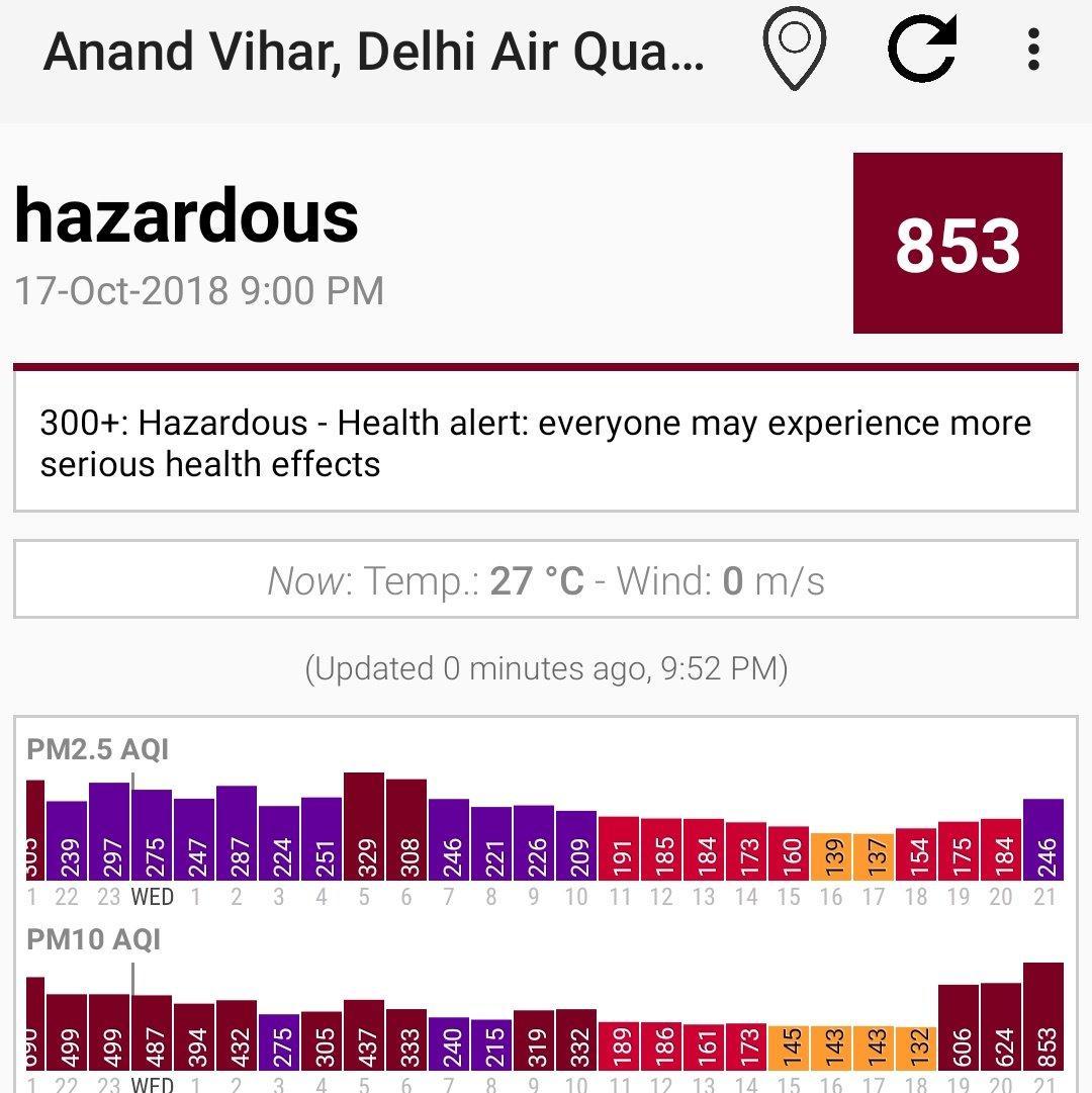 AQI_of_853_in_Delhi___20181018100302___.jpg