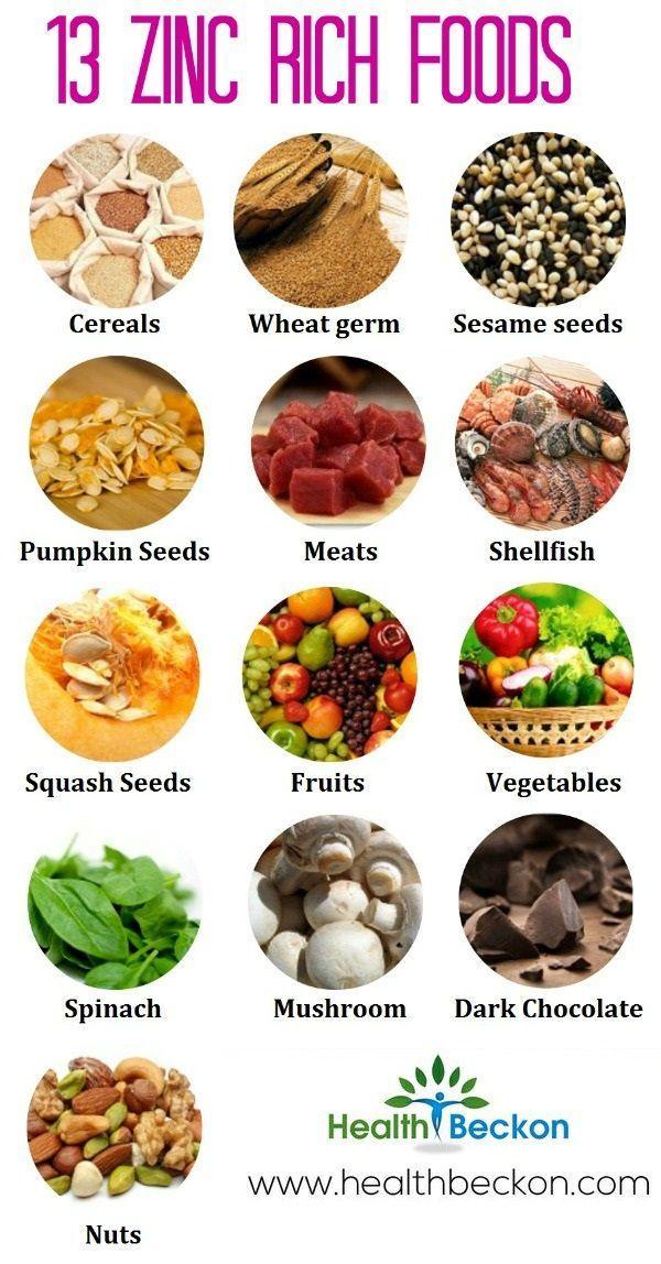 Foods_rich_in_Zinc___20200324014245___.jpg
