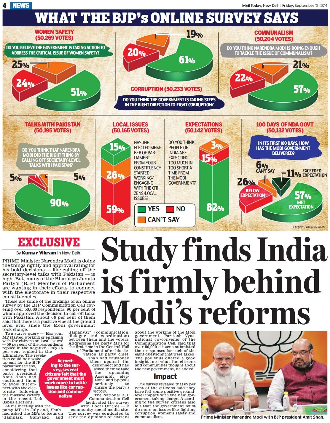 100_days_of_Modi_Government_-_Mail_Today_and_India_Today___20140912022142___.jpg