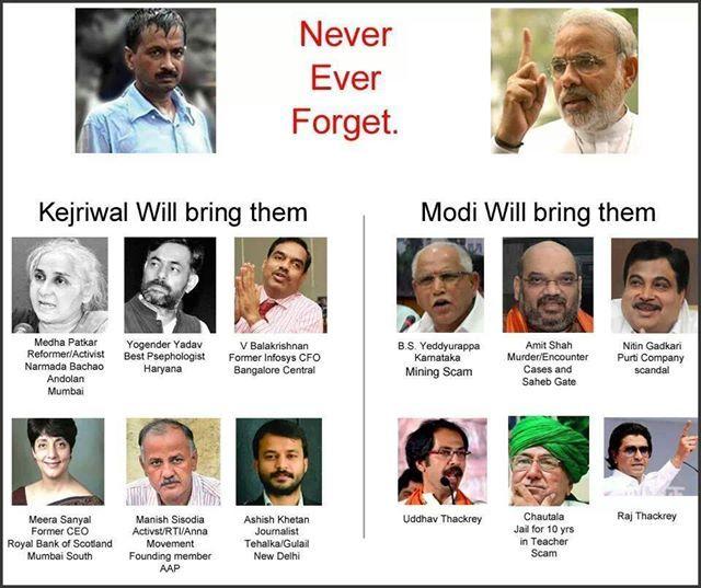 Kejriwal_and_Modi_-_Who_brings_Who___20140315061802___.jpg