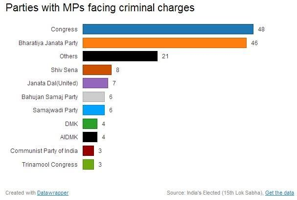Parties_with_MPs_Facing_Criminal_Charges___20140312093149___.jpg