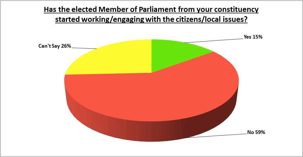 The_Disengaged_elected_MPs___20140830072133___.jpg