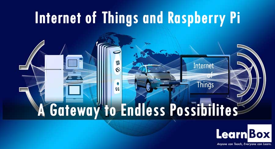 Blog-Featured-Image-Internet-of-things-and-raspberry-pi
