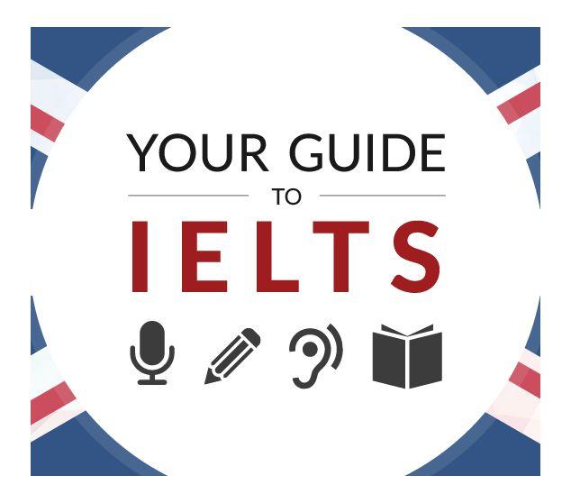 IELTS Nền Tảng - Mục Tiêu 4.5 - 5.0: Ngữ Pháp - Viết - Nói