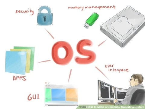 Operating System Gate Lectures