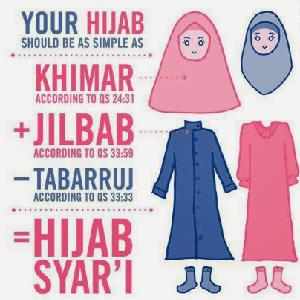 Arti Hijab Sesungguhnya