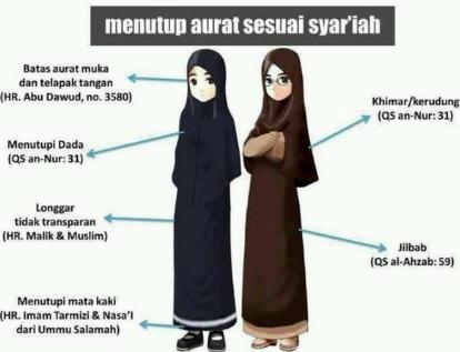 Perbedaan Hijab Jilbab dan Kerudung – Penjelasan dan Ciri-ciri