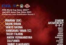 susunan pemain timnas indonesia di uea vs indonesia