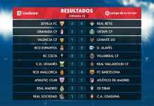 hasil pertandingan liga spanyol pekan ke-28