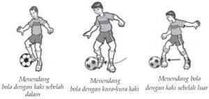 Teknik Dasar Menendang Bola