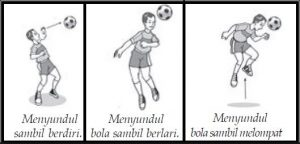 Teknik Dasar Menyundul Bola
