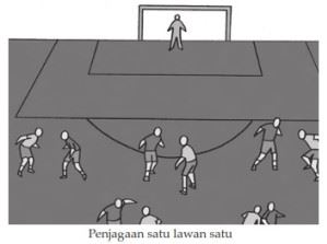 Man-to-Man Marking