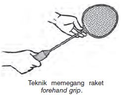 Teknik Memegang Raket Forehand Grip
