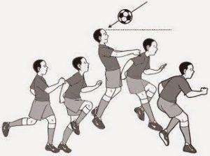 Tips Menyundul Bola Dengan Baik