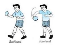 Teknik Pukulan Forehand dan Backhand