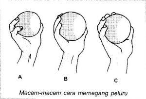 Cara Memegang Peluru