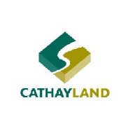 Cathay Land, Inc. logo