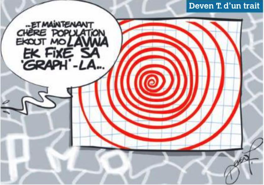 La caricature du Mauricien du 20 septembre - Le Mauricien