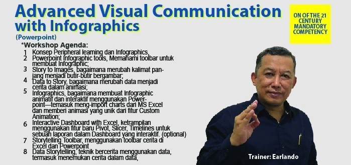 ADVANCED VISUAL COMMUNICATION WITH INFOGRAPHICS