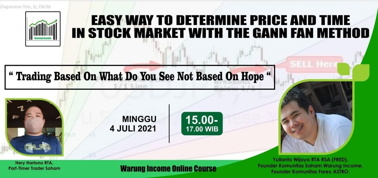 Easy way to determine Price and Time in Stock Market with the Gann Fan Method