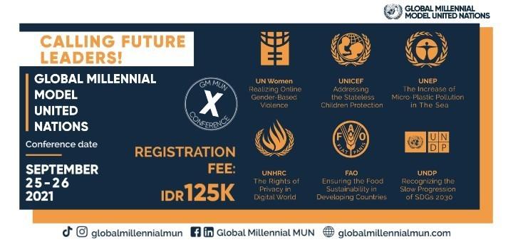 Global Millennial MUN X