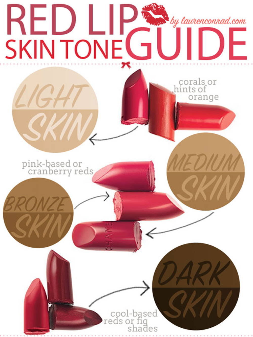 red lipstick guide