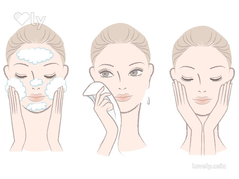 Stages of A Facial