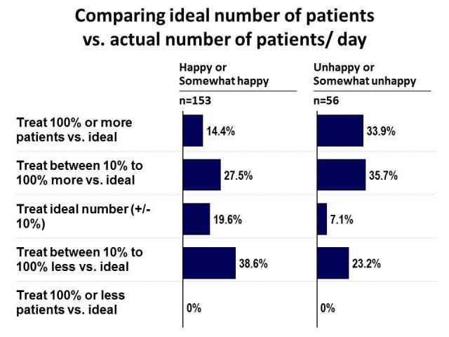 Doctors' Lifestyle, Work and Motivation survey – Part 2