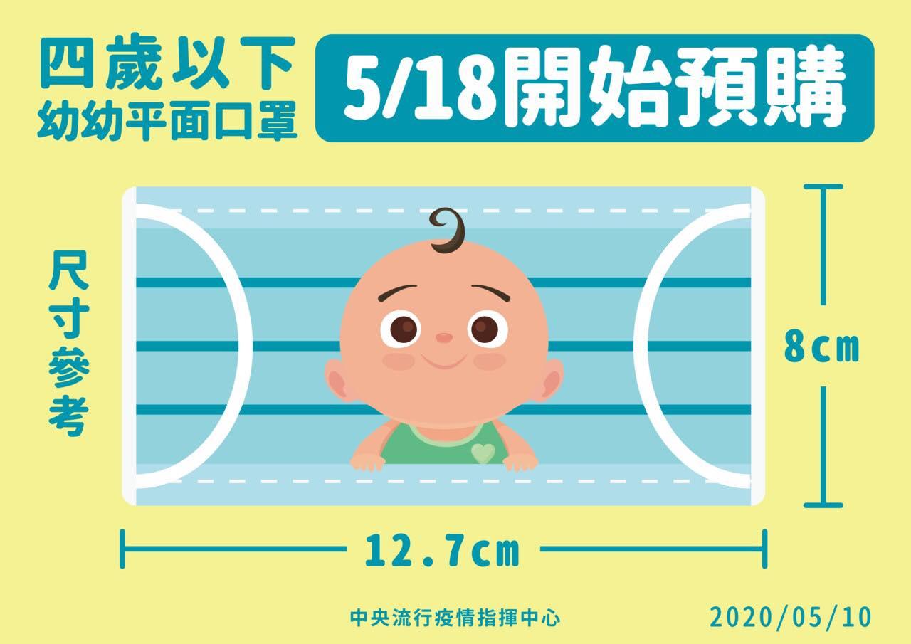 口罩實名制3.0提供兩種兒童口罩尺寸可預購