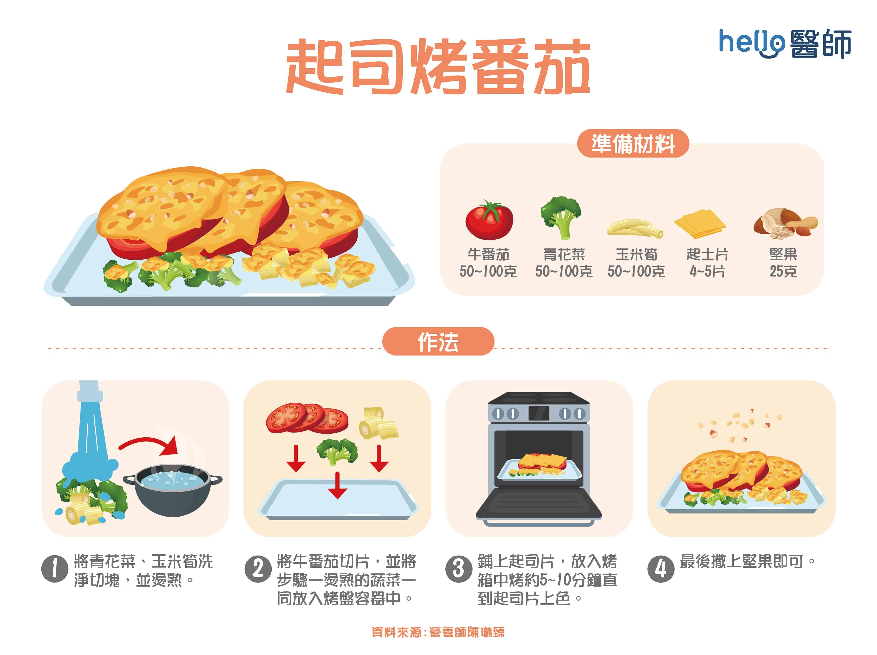 兩種簡單方便的堅果食譜
