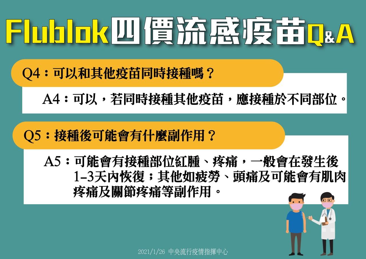 Flublok四價流感疫苗的Q&A