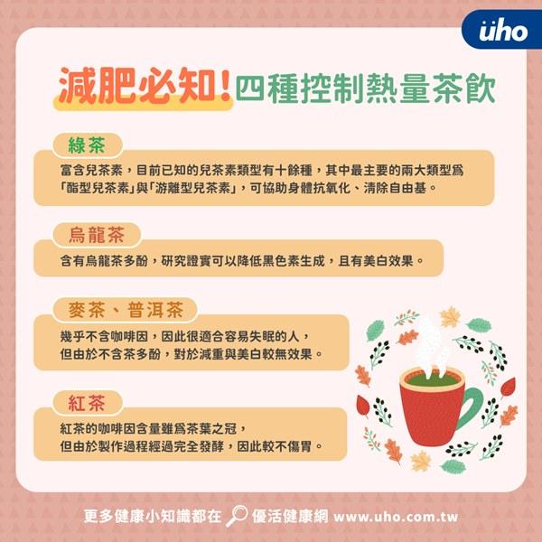 瘦身可以喝這四種茶