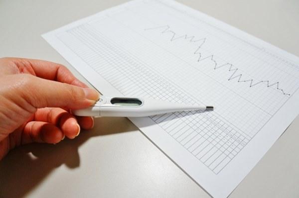 測量基礎體溫算出危險期