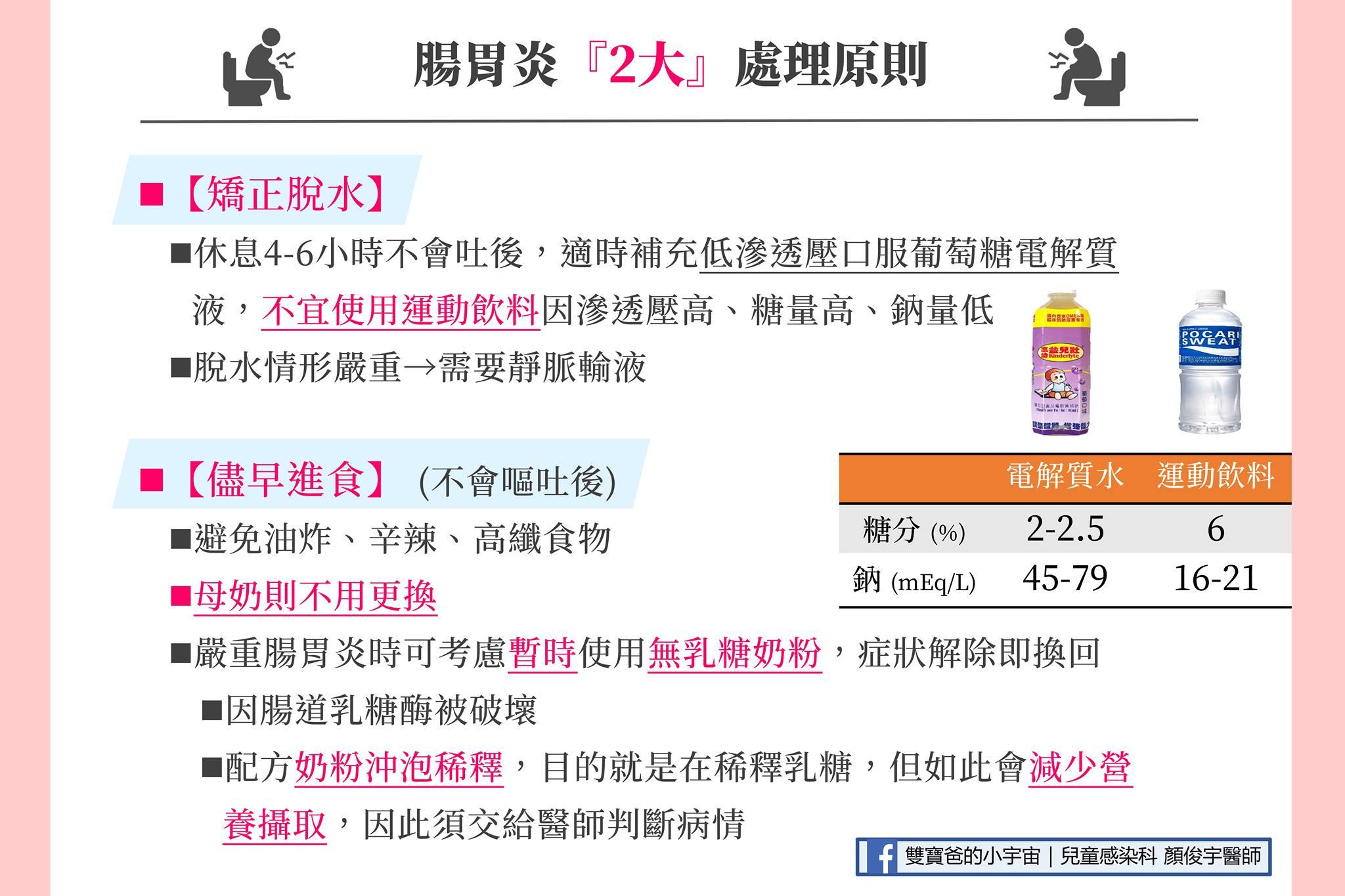 腸胃炎2大處理原則,包括矯正脫水、盡早進食