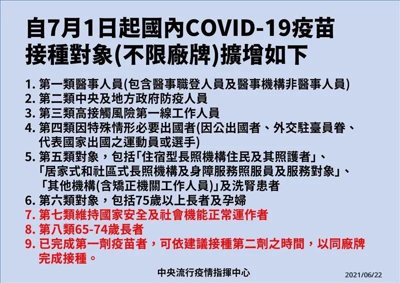 7月1日起,疫苗接種對象擴增至第八類+施打第二劑