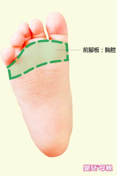按摩寶寶前腳板可以緩解咳嗽、胸悶、難睡