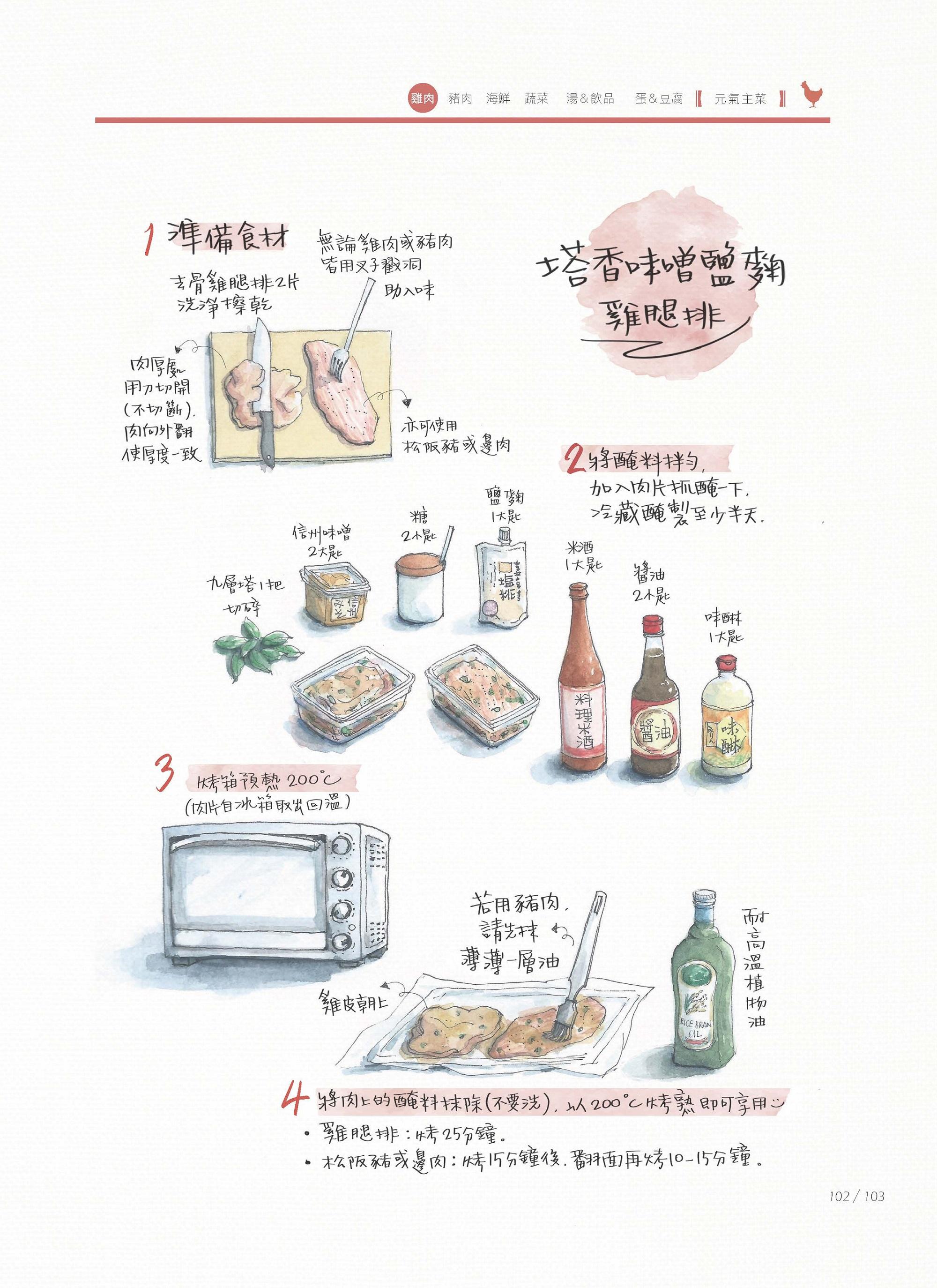 夏季清爽料理